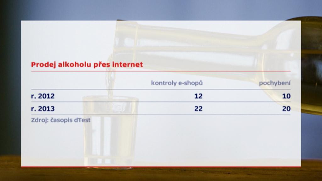 Prodej alkoholu přes internet