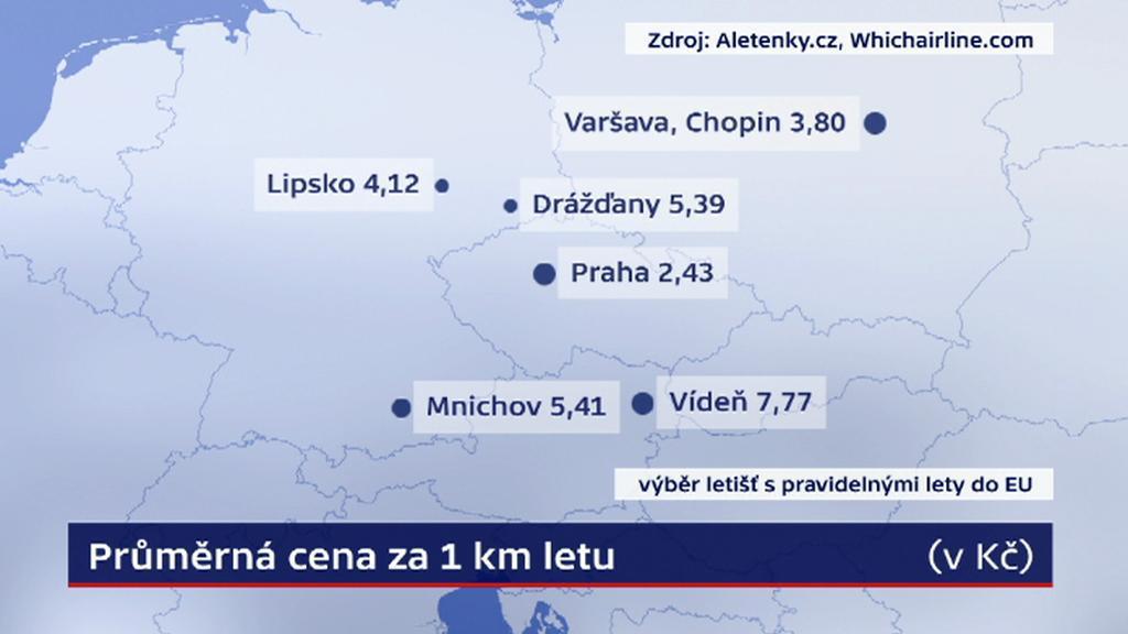 Za odlety z Vídně zaplatí cestující více než z Prahy