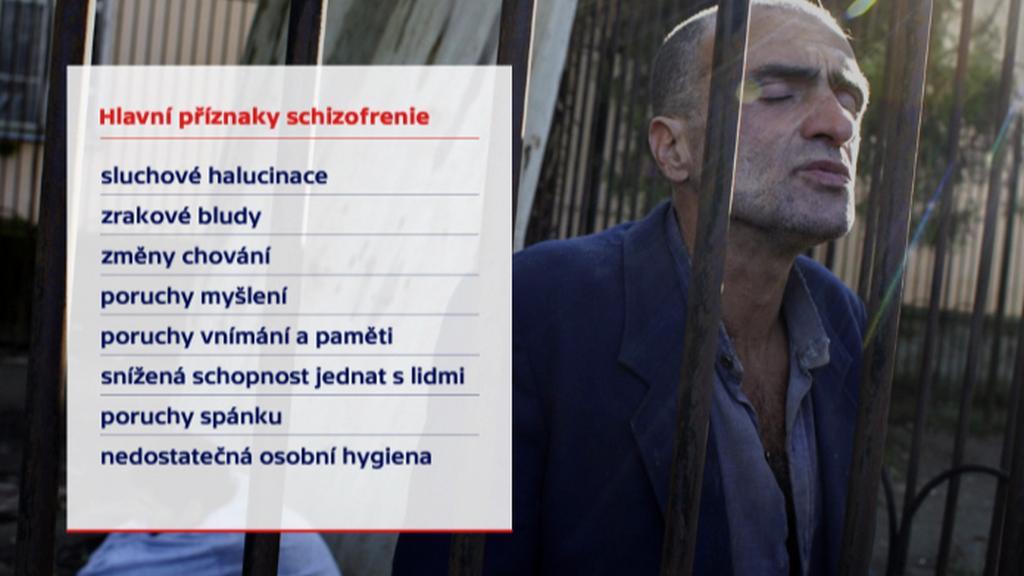 Hlavní příznaky schizofrenie