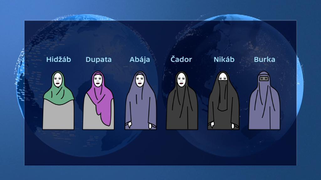 Druhy muslimských šátků