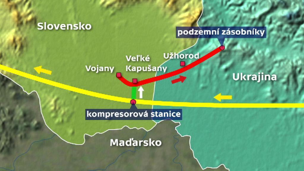 Reverzní režim na slovenském plynovodu