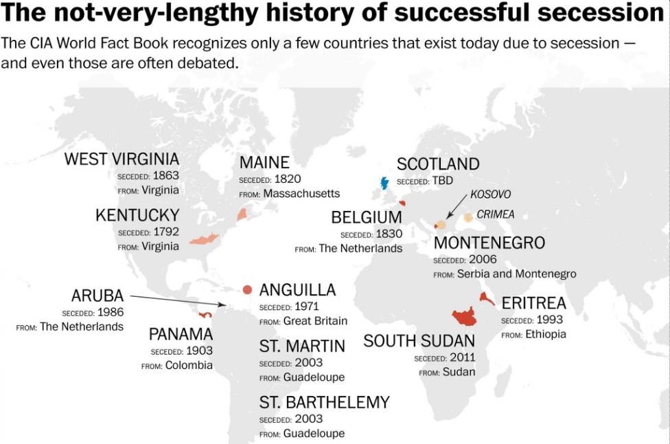 Které země se úspěšně odtrhly v minulosti?