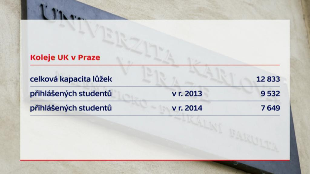 Koleje UK v Praze