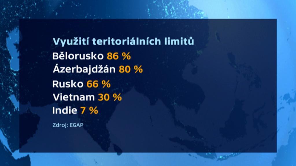 Využití teritoriálních limitů EGAP