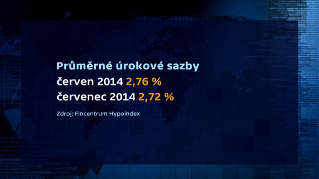 Průměr úrokové sazby