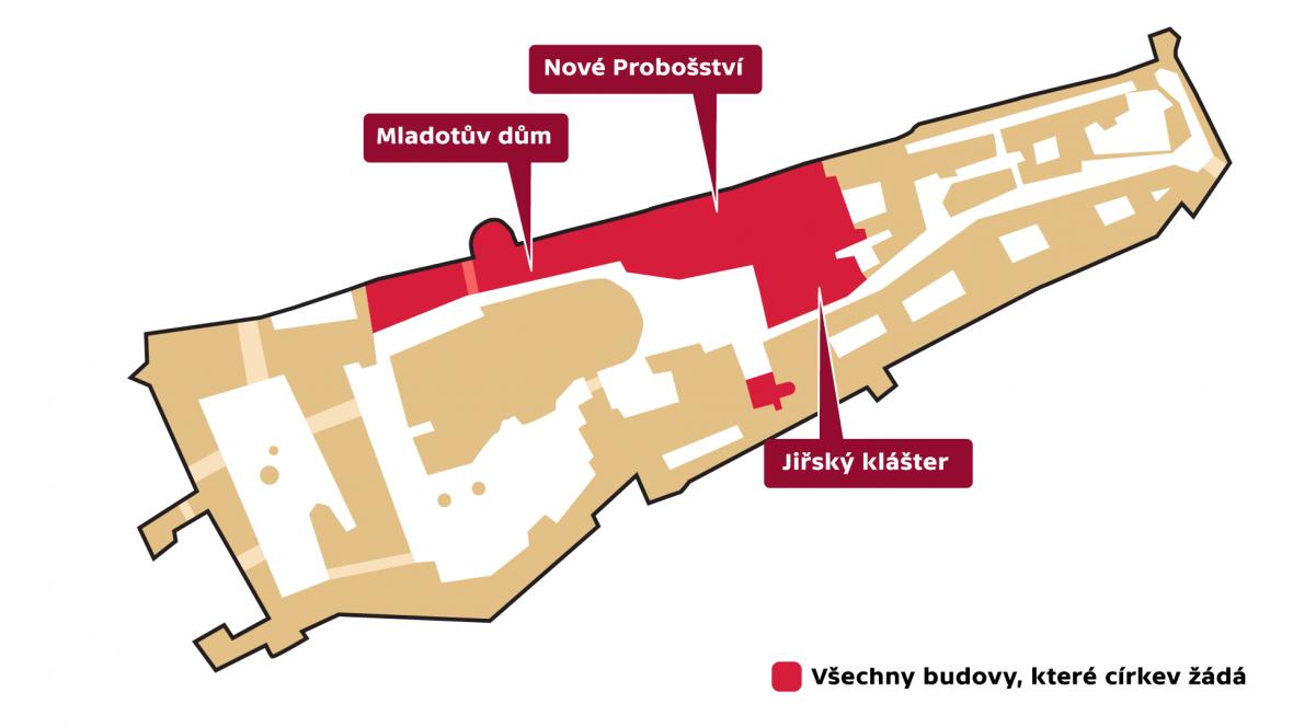 Nemovitosti, o které církev žádá na Pražském hradě