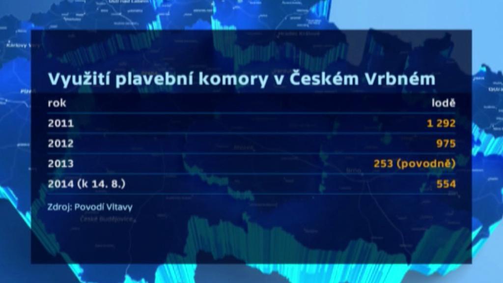 Využití plavební komory v České Vrbném