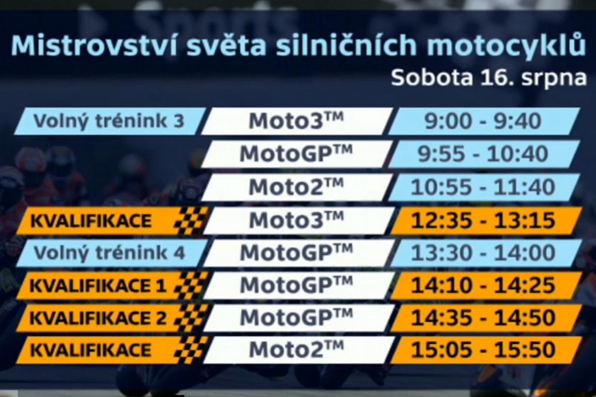 Program Grand Prix ČR 2014