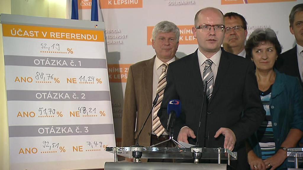 ČSSD zveřejnila výsledky stranického referenda
