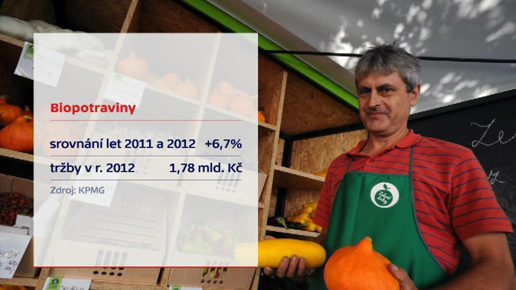 Tržby za biovýrobu potravin