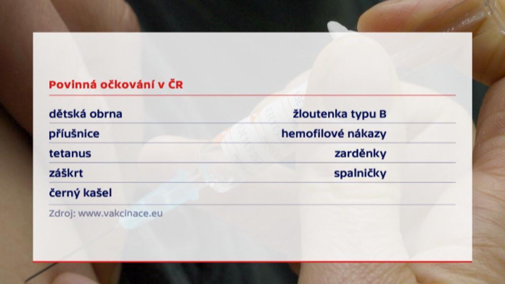 Povinná očkování v Česku