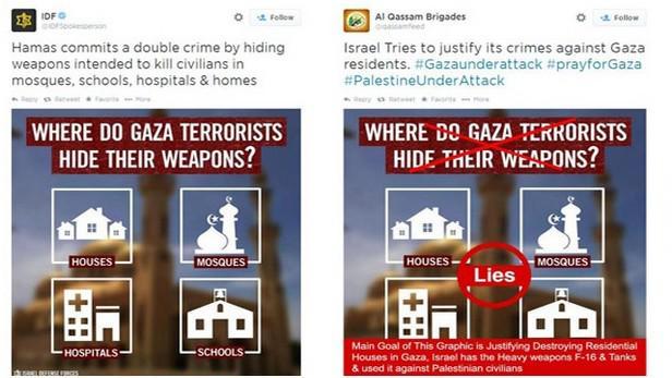 Protipalestinská versus propalestinská propaganda