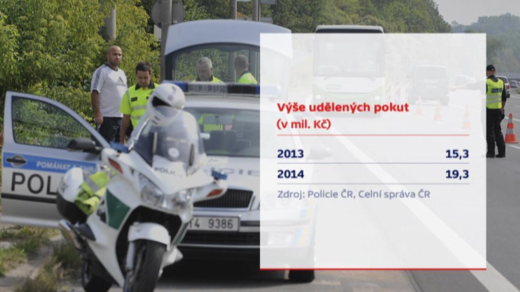Pokuty za chybějící dálniční známky