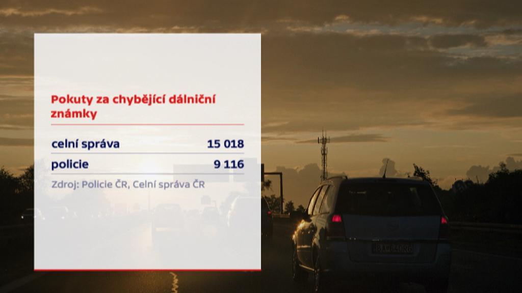 Počet pokut za rok 2014