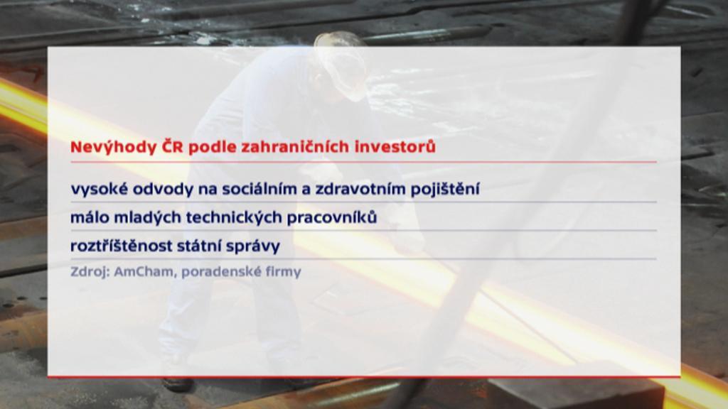Nevýhody Česka podle zahraničních investorů