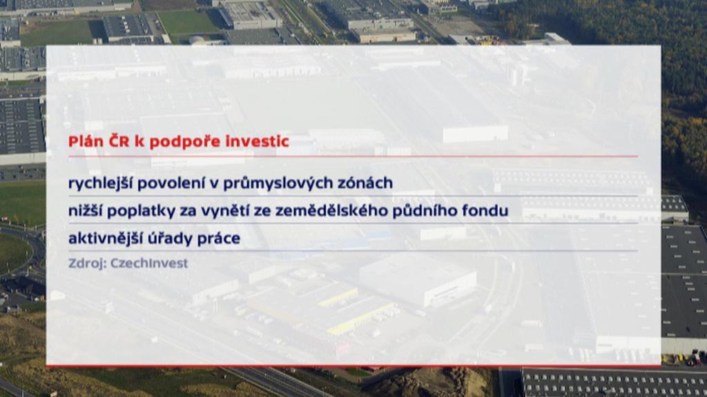 Plán Česka na podporu investic