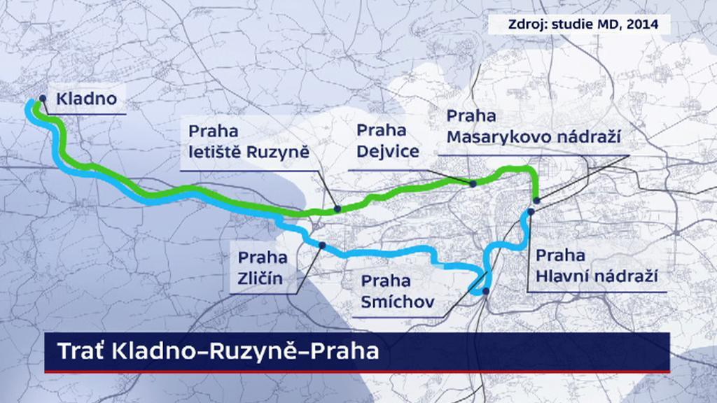 Varianty rychlodráhy na pražské letiště