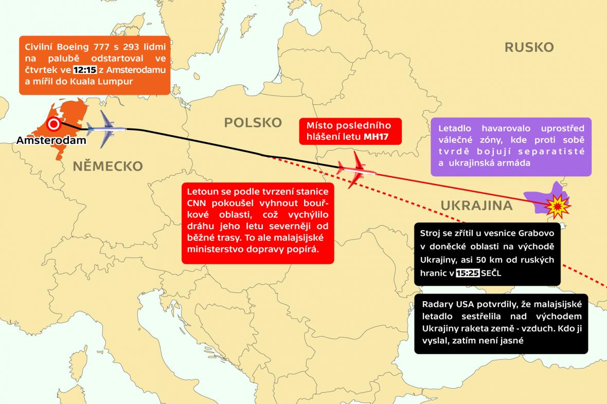 Let MH17 - infografika