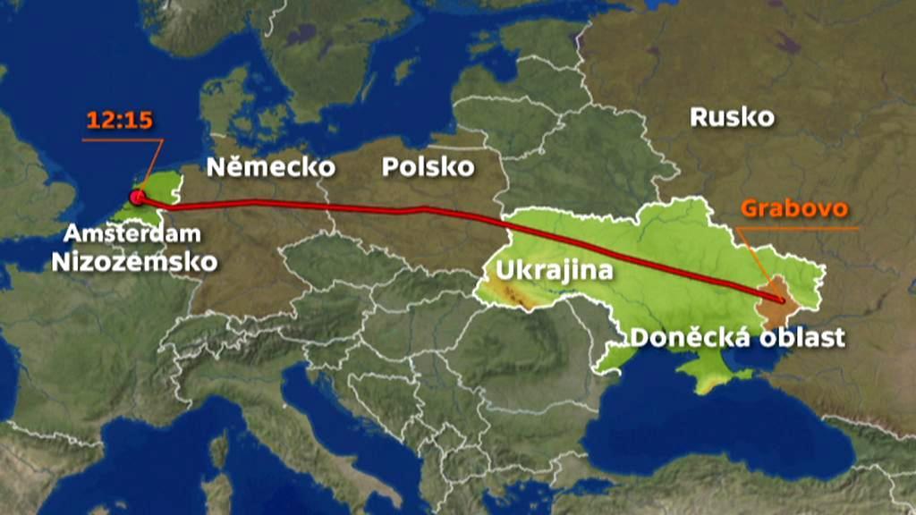 Dráha letu MH17