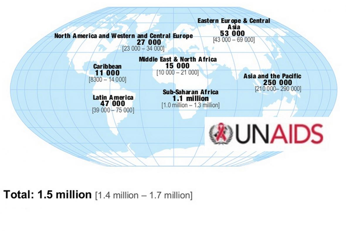 Úmrtí na AIDS v roce 2013