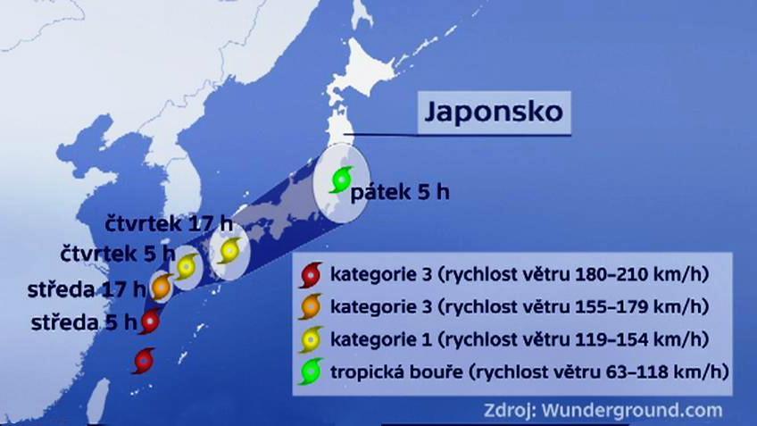 Tajfun Neoguri