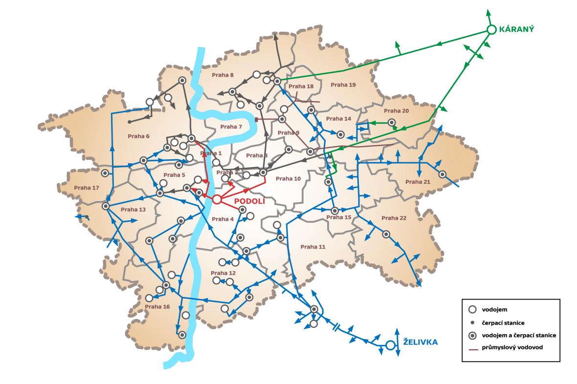 Vodovody v Praze