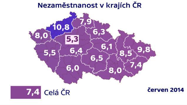 Nezaměstnanost v krajích ČR v červnu
