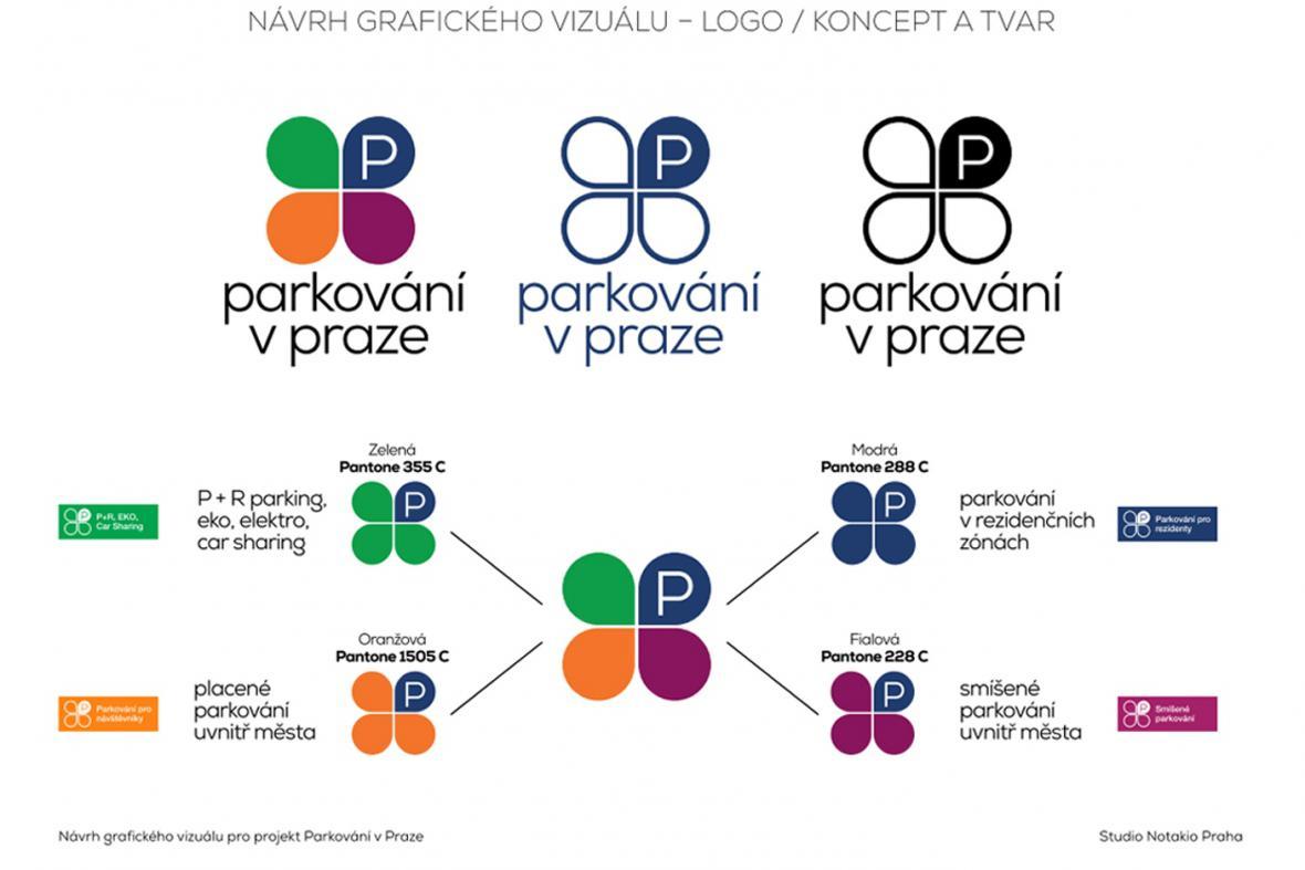 Návrh pro projekt Parkování v Praze