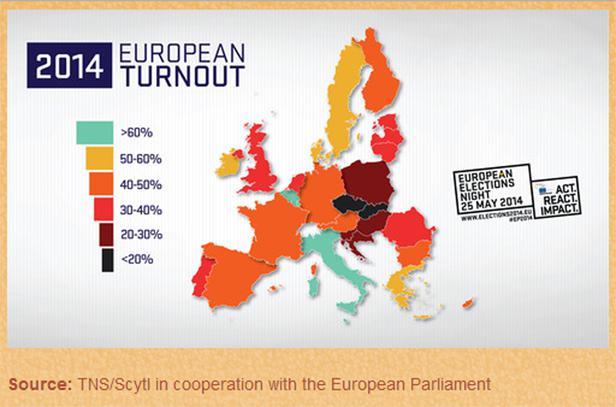 Volební učast v zemích EU