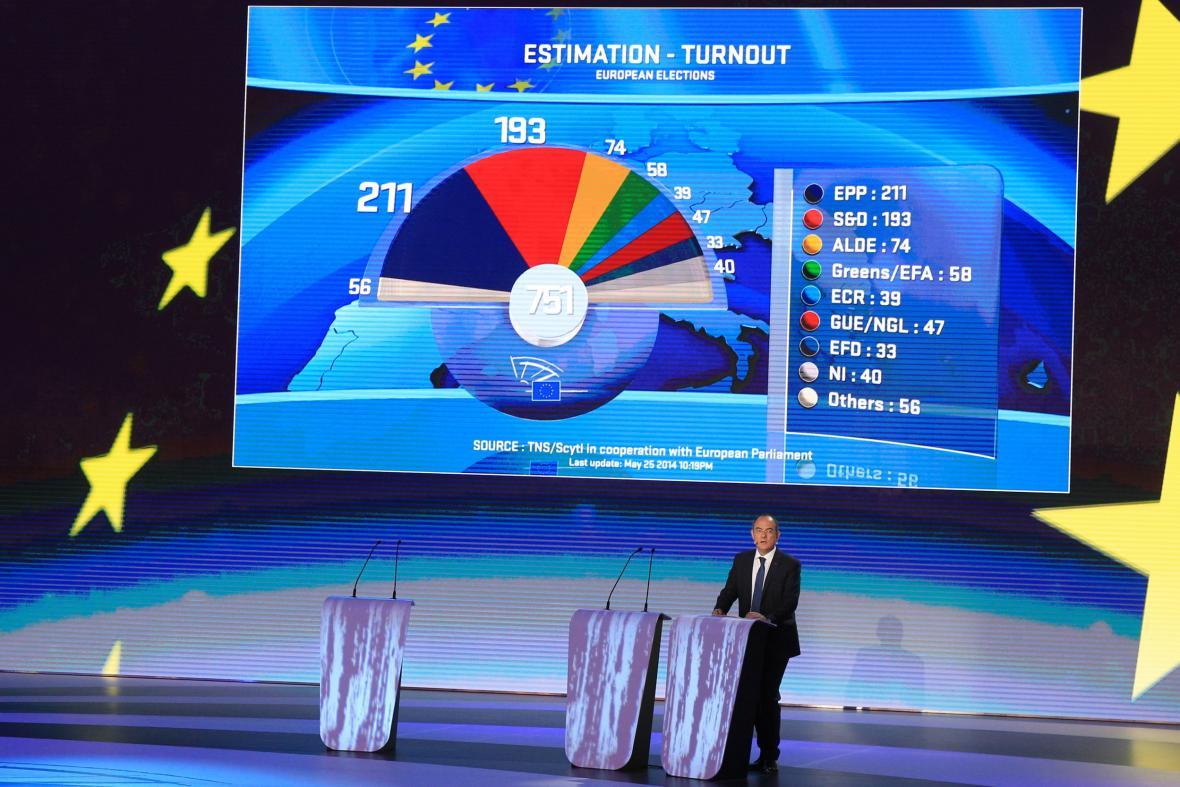 Výsledky eurovoleb na grafu v Bruselu