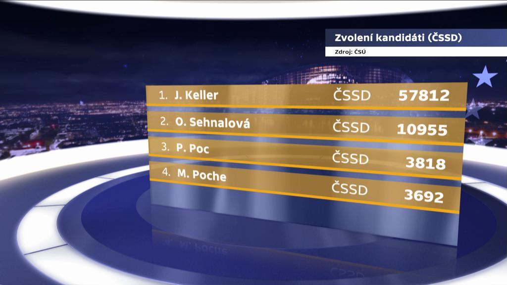Zvolení kandidáti ČSSD