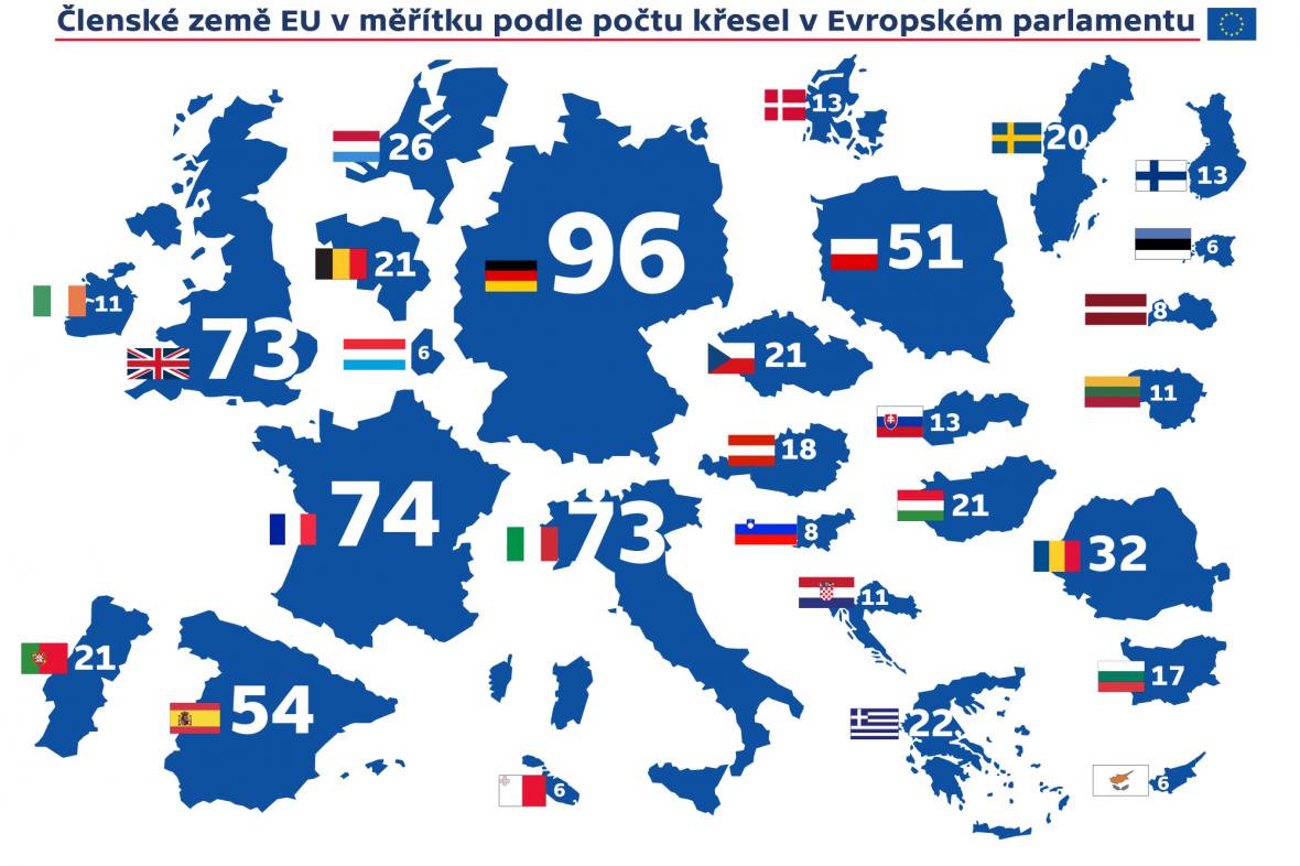 Členské země EU v měřítku podle počtu křesel v Europarlamentu