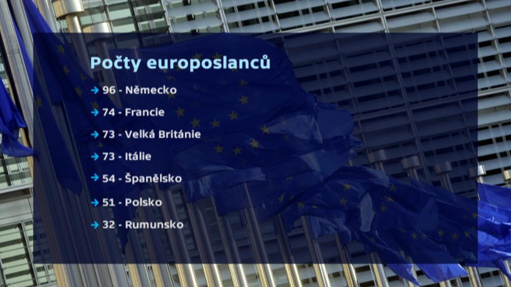Počty europoslanců