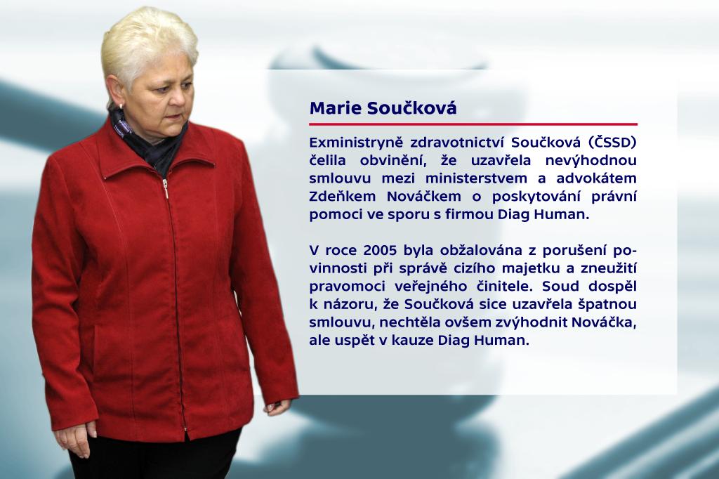 Politici u soudu – Marie Součková