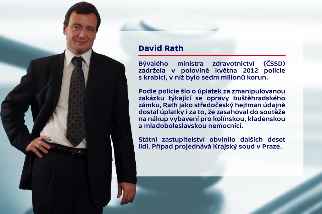 Politici u soudu – David Rath