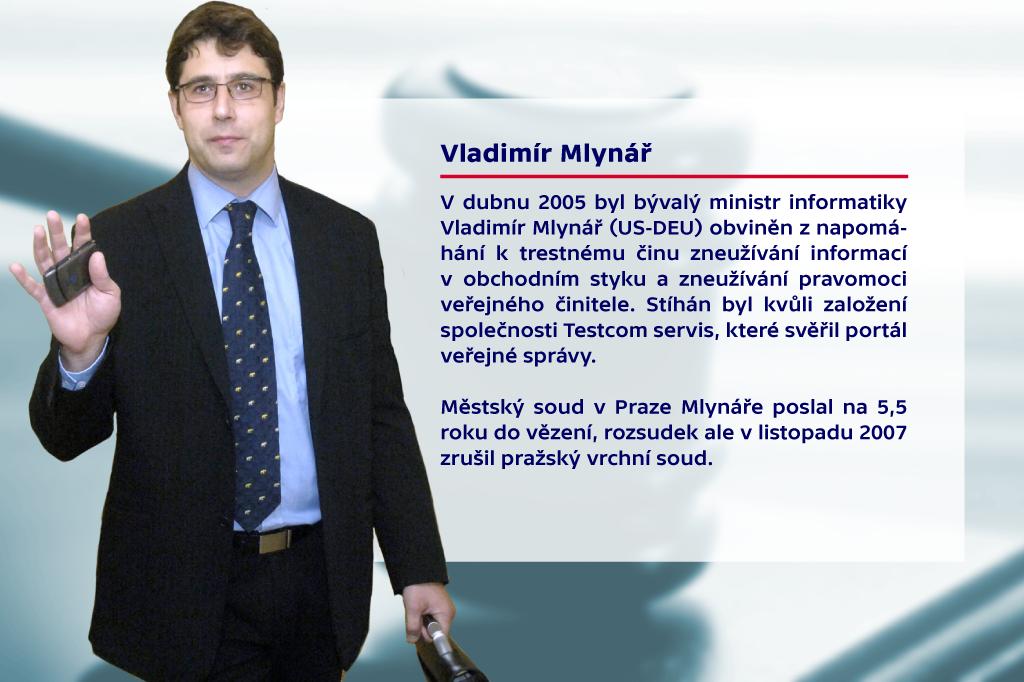 Politici u soudu – Vladimír Mlynář