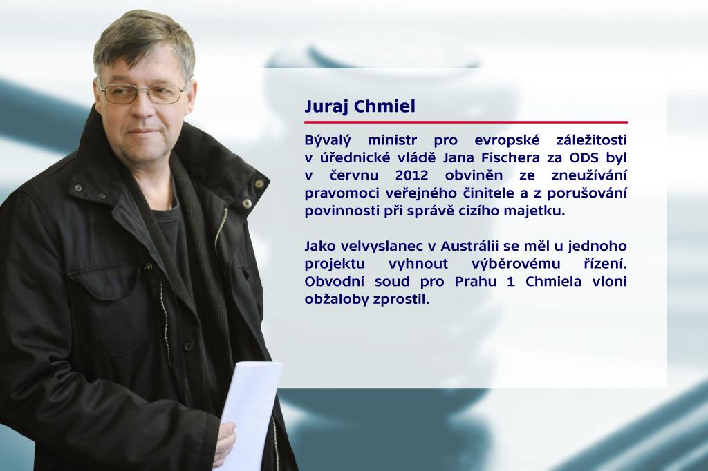 Politici u soudu – Juraj Chmiel