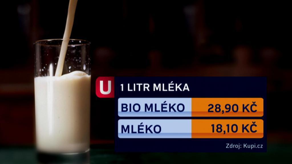 Porovnání ceny bio mléka a běžného mléka