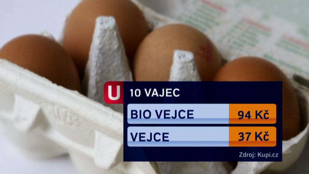Porovnání ceny bio vajec a vajec z běžného chovu
