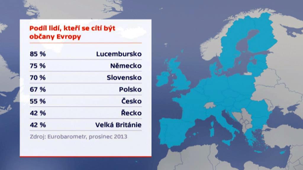 Cítíte se jako evropští občané?