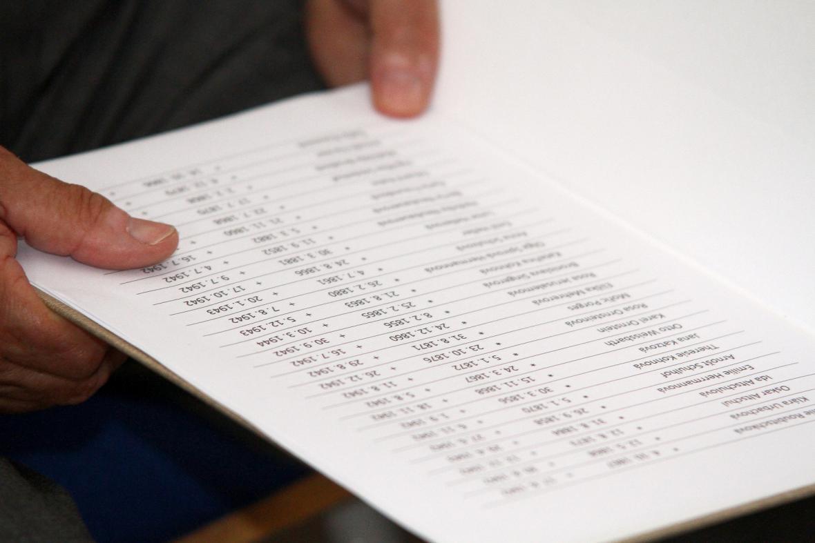 Seznam jmen, která se četla v Terezíně při vzpomínce na oběti holocaustu