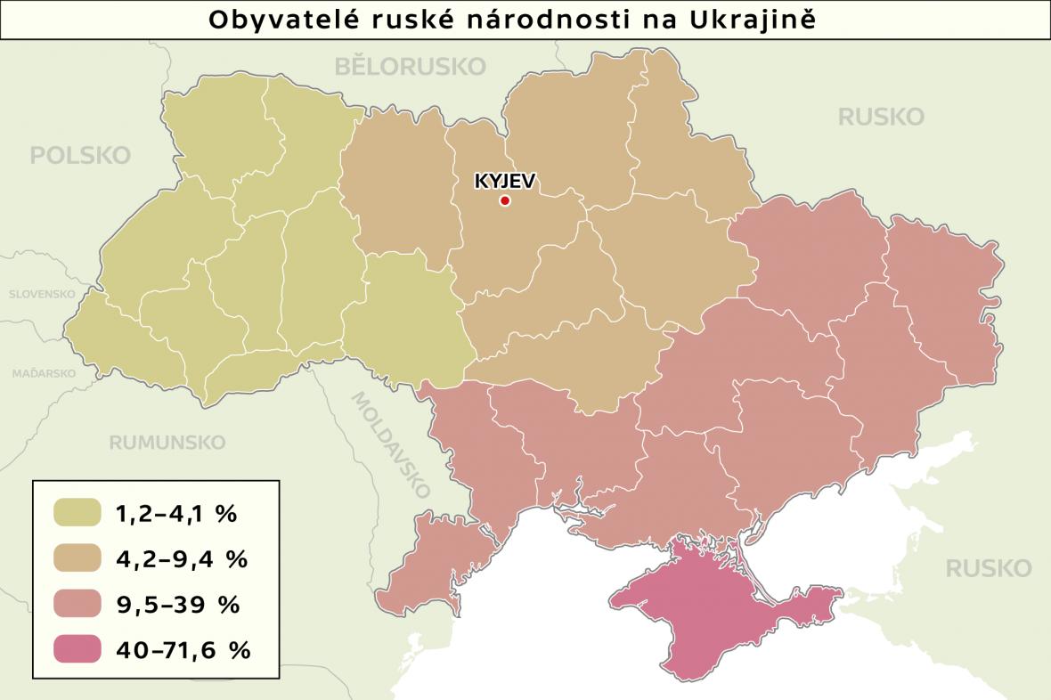 Obyvatelé ruské národnosti na Ukrajině