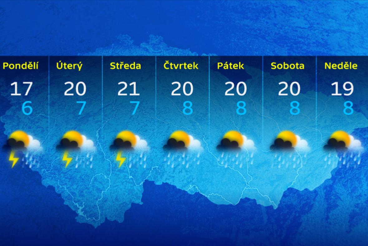 Předpověď počasí na poslední dubnový týden