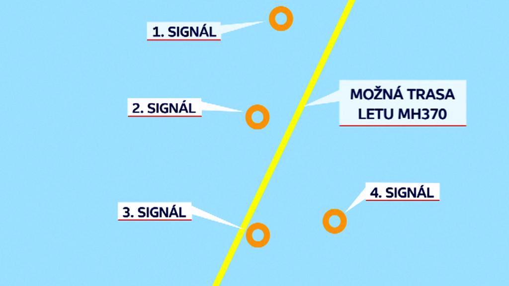 Místa zachycených signálů