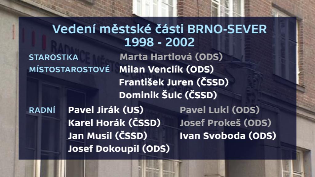 Vedení městské části Brno-sever v letech 1998-2002