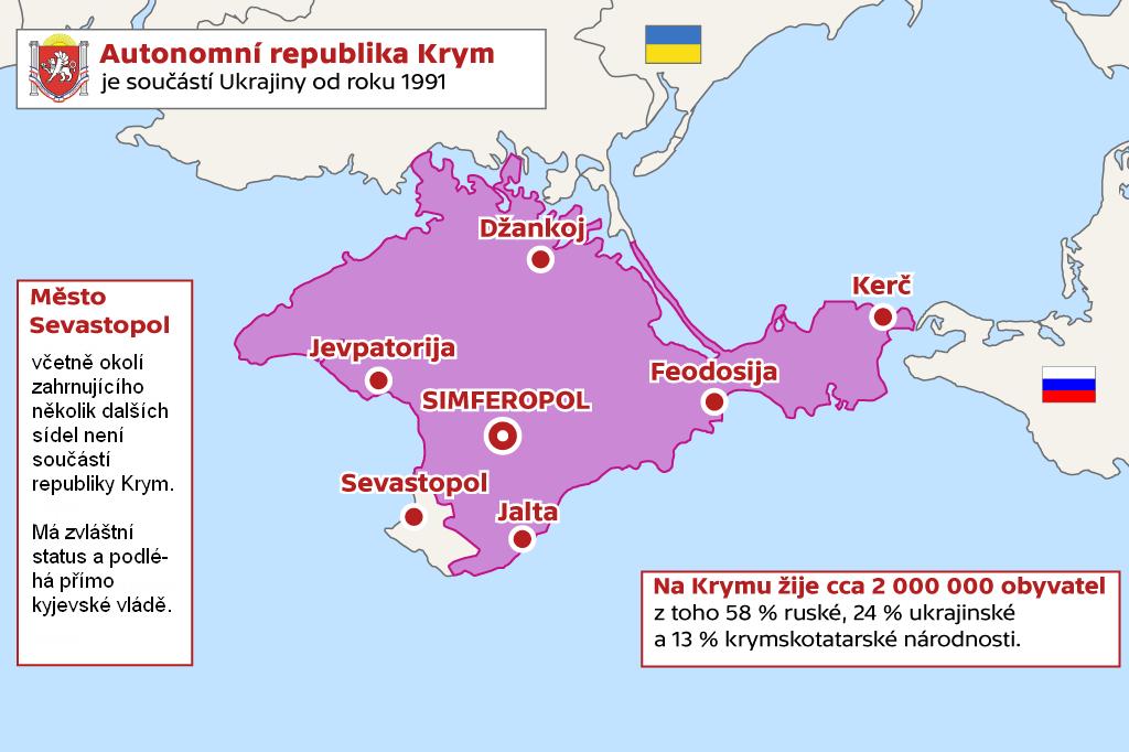 Infografika Krym