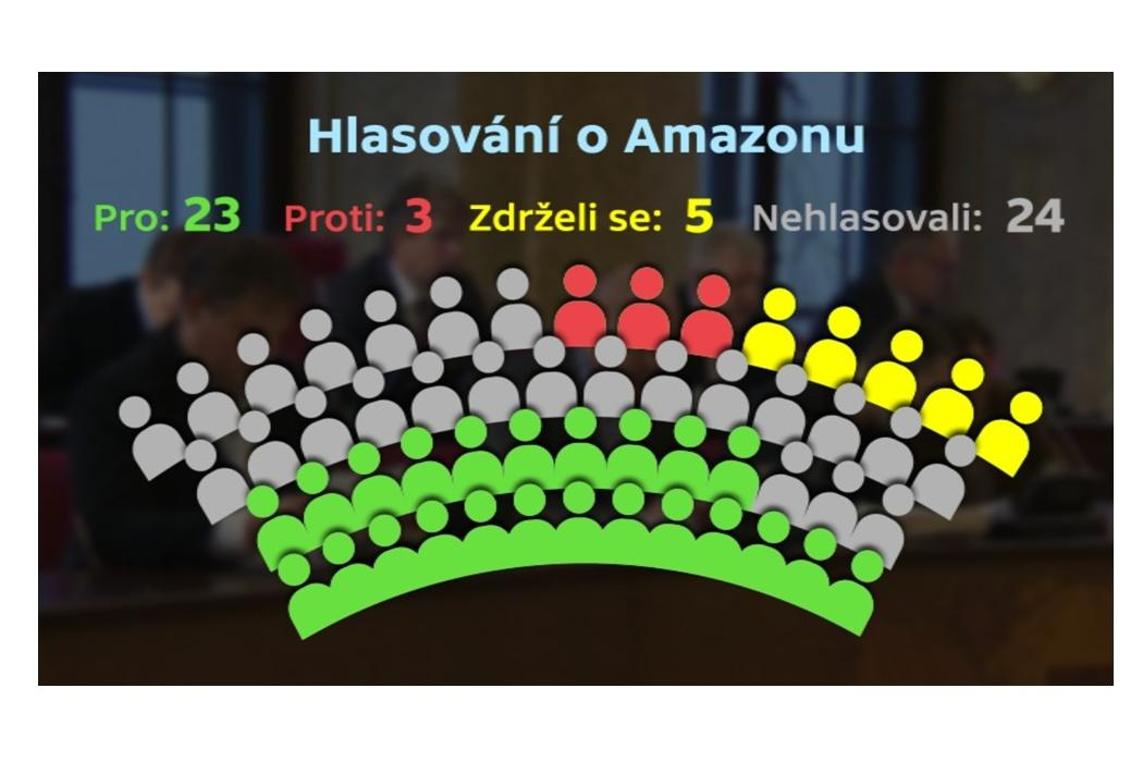 Hlasování o Amazonu v Brně