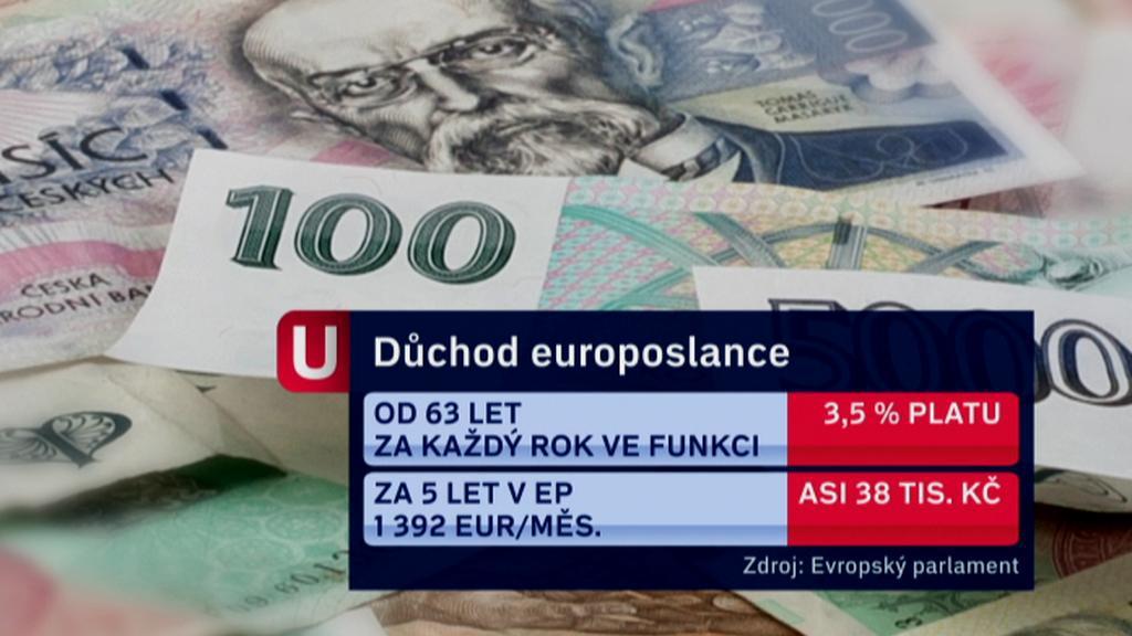 Důchod europoslance