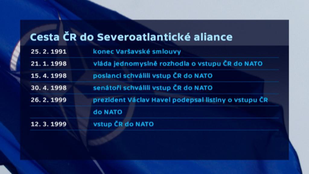 Cesta ČR do Severoatlantické aliance