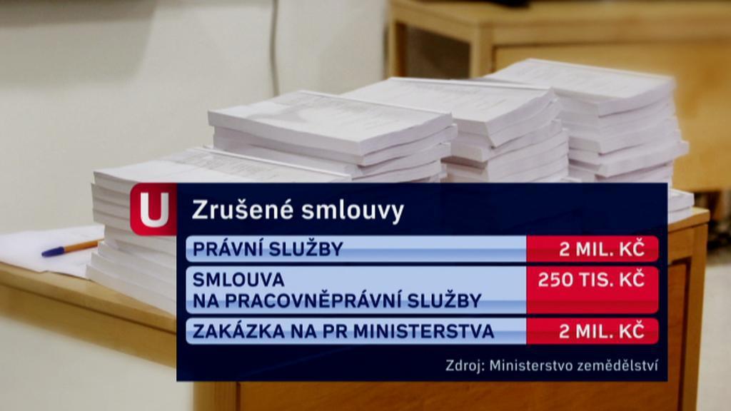 Zrušené smlouvy na ministerstvu zemědělství